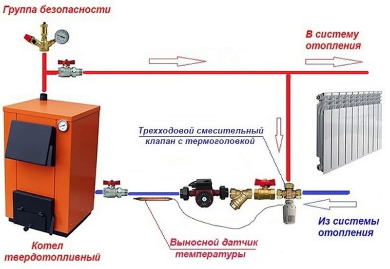 котел булат встроенный в систему отопления