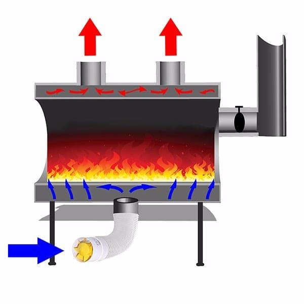печь брест