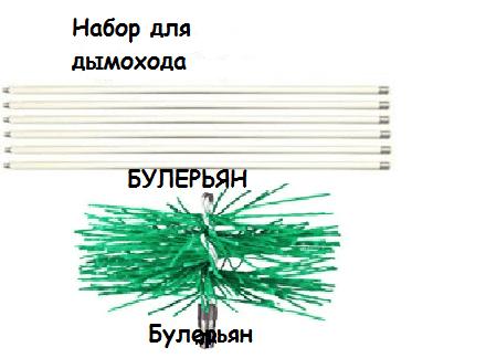 набор для дымохода